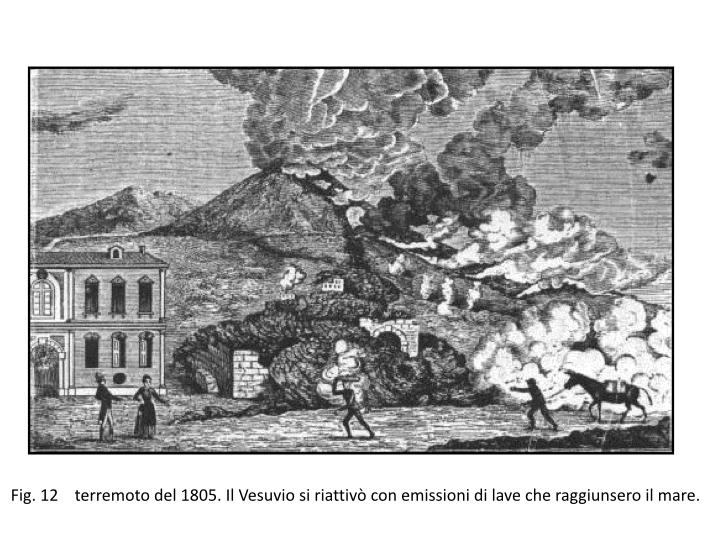 terremoti  Sannio-Matese.012